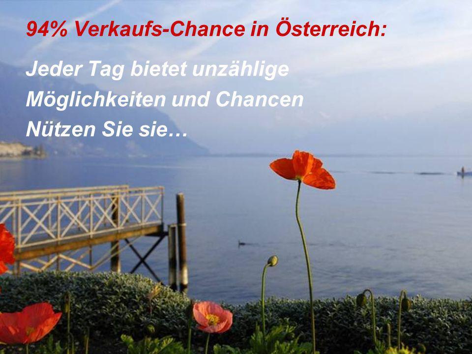 94% Verkaufs-Chance in Österreich: