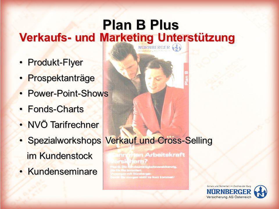 Plan B Plus Verkaufs- und Marketing Unterstützung Produkt-Flyer
