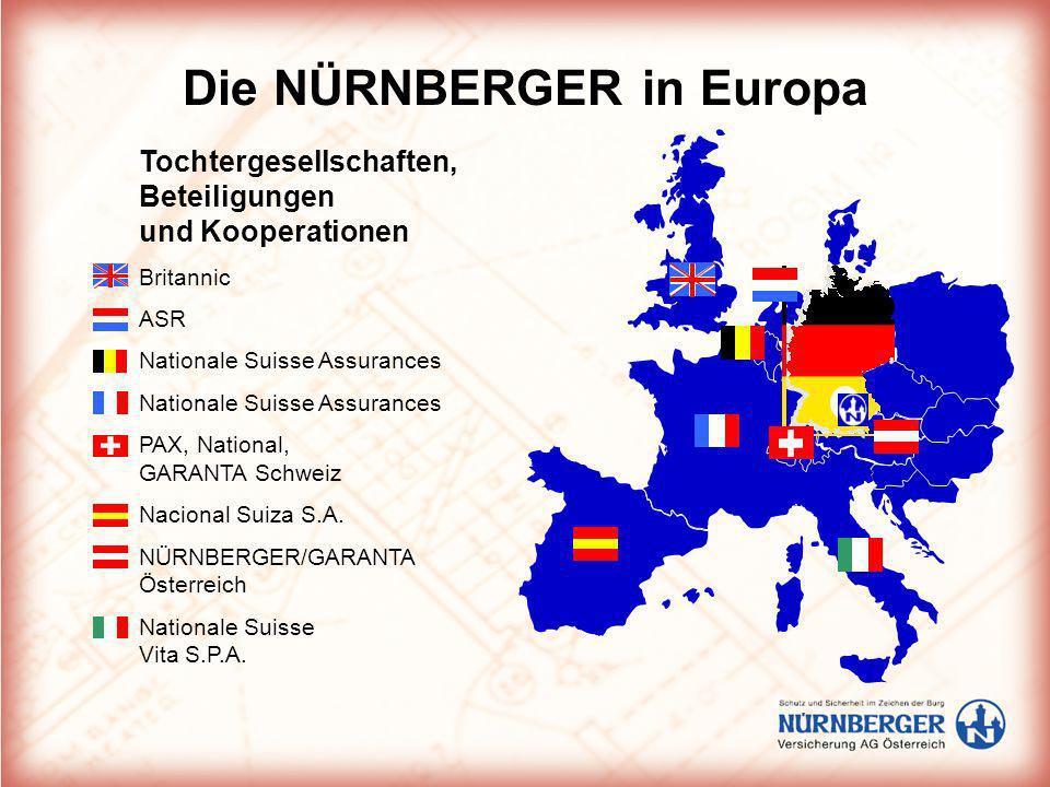Die NÜRNBERGER in Europa