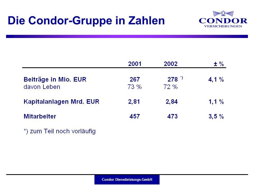 Die Condor-Gruppe in Zahlen