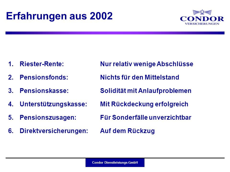 Erfahrungen aus 2002 Riester-Rente: Nur relativ wenige Abschlüsse