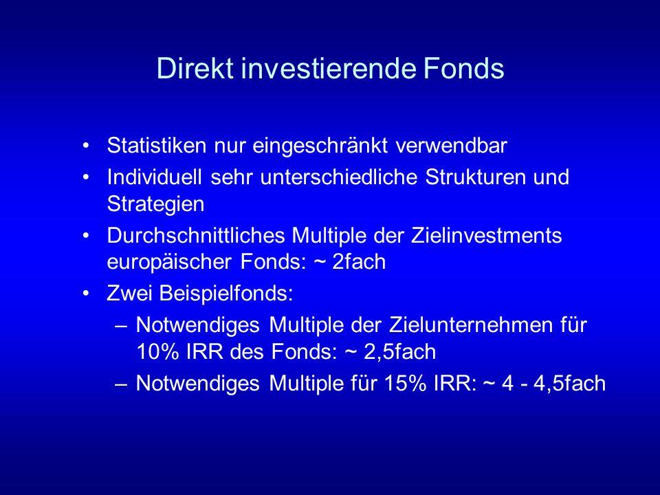 Direkt investierende Fonds