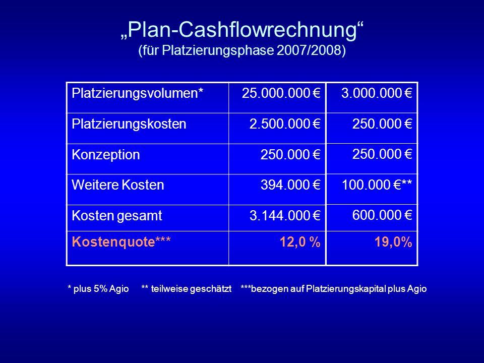 """""""Plan-Cashflowrechnung (für Platzierungsphase 2007/2008)"""
