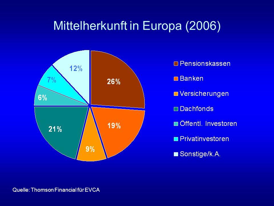 Mittelherkunft in Europa (2006)