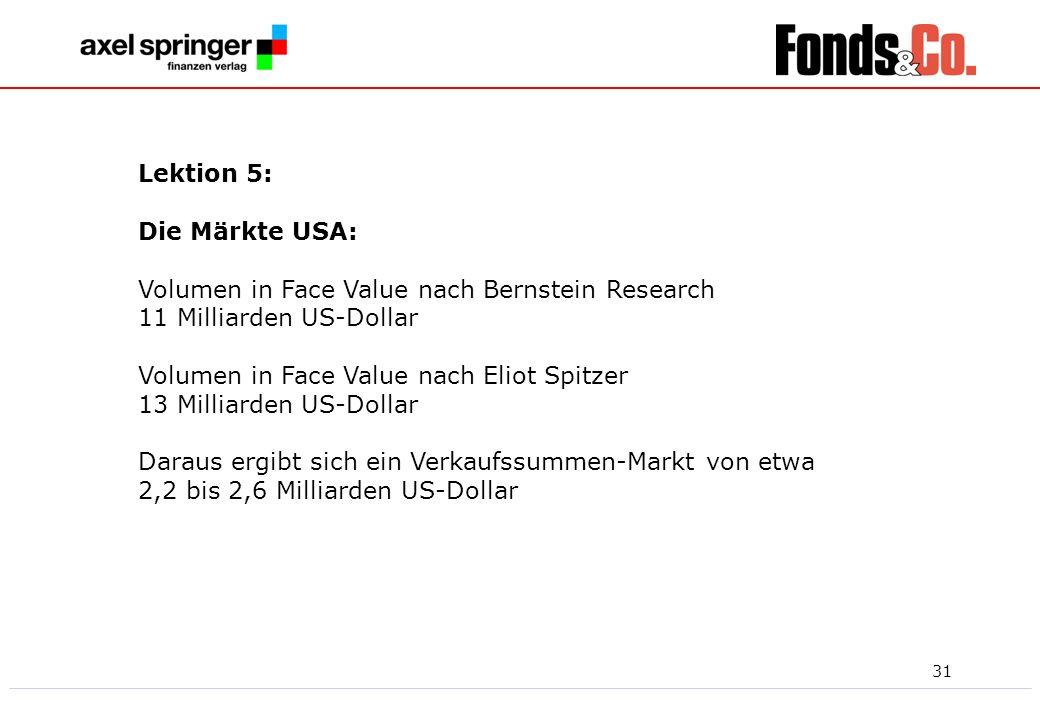 Lektion 5:Die Märkte USA: Volumen in Face Value nach Bernstein Research. 11 Milliarden US-Dollar. Volumen in Face Value nach Eliot Spitzer.