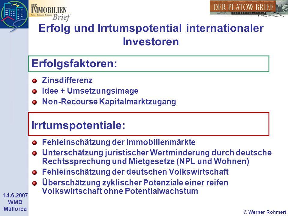 Erfolg und Irrtumspotential internationaler Investoren
