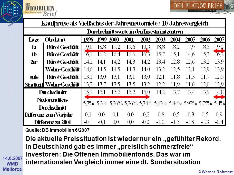 Quelle: DB Immobilien 6/2007