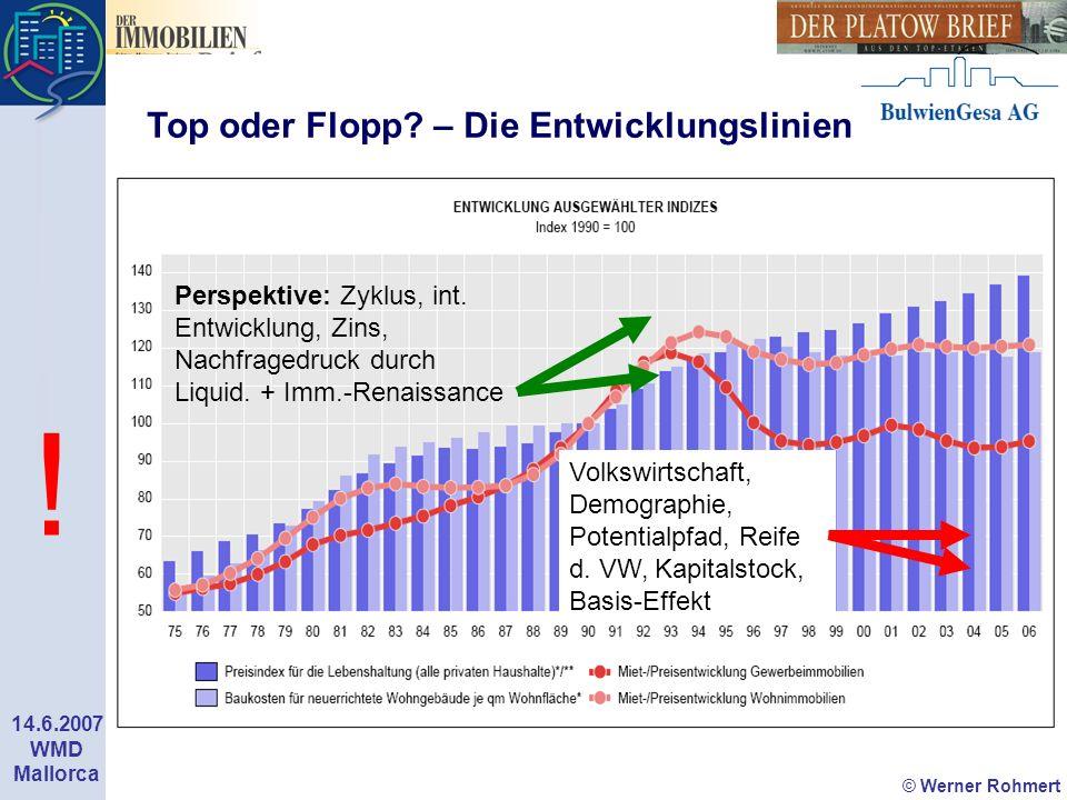 Top oder Flopp – Die Entwicklungslinien