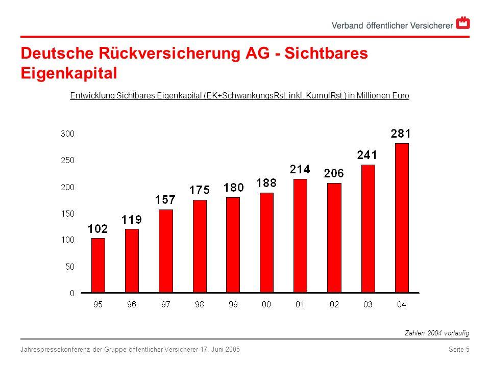 Deutsche Rückversicherung AG - Sichtbares Eigenkapital