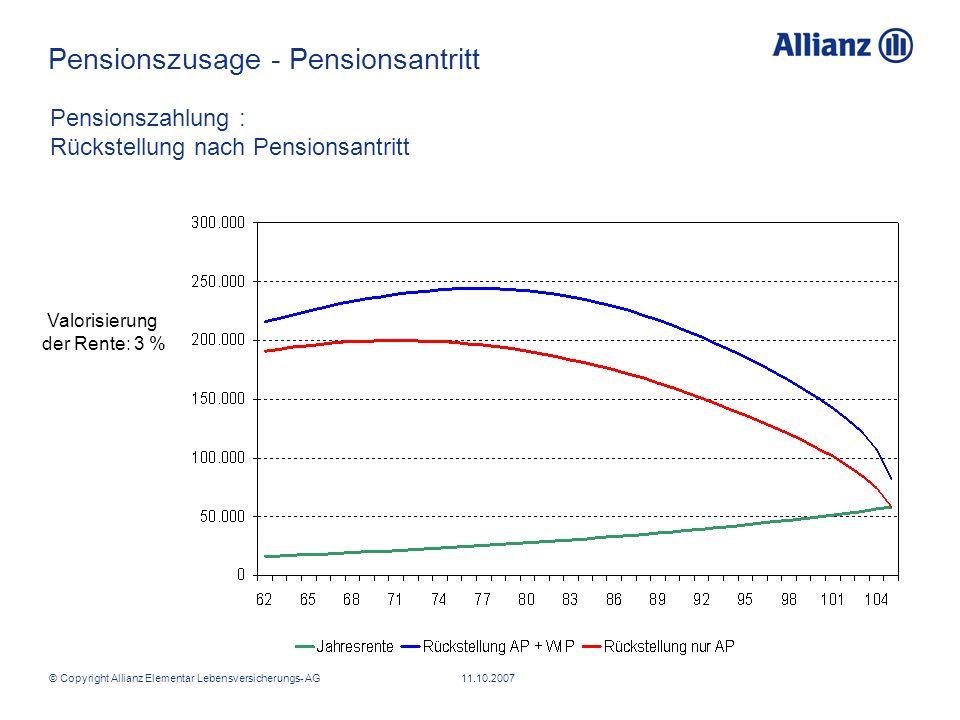 Pensionszusage - Pensionsantritt