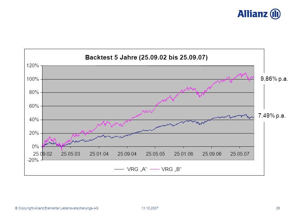 """Backtest 5 Jahre (25.09.02 bis 25.09.07) 9,86% p.a. 7,49% p.a. VRG """"A"""