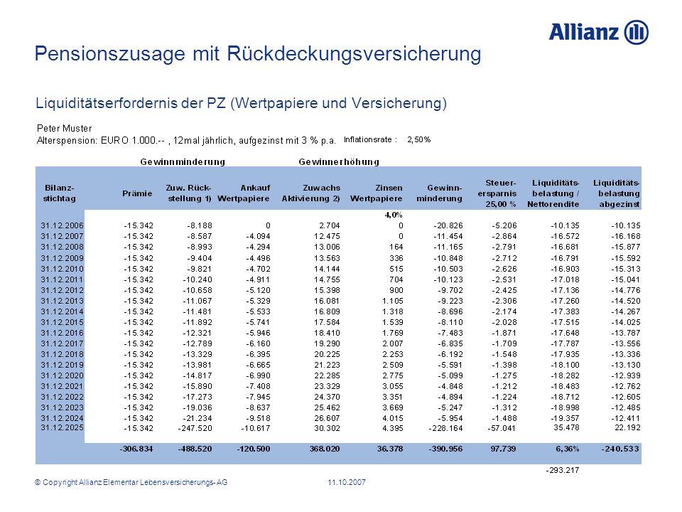 Liquiditätserfordernis der PZ (Wertpapiere und Versicherung)