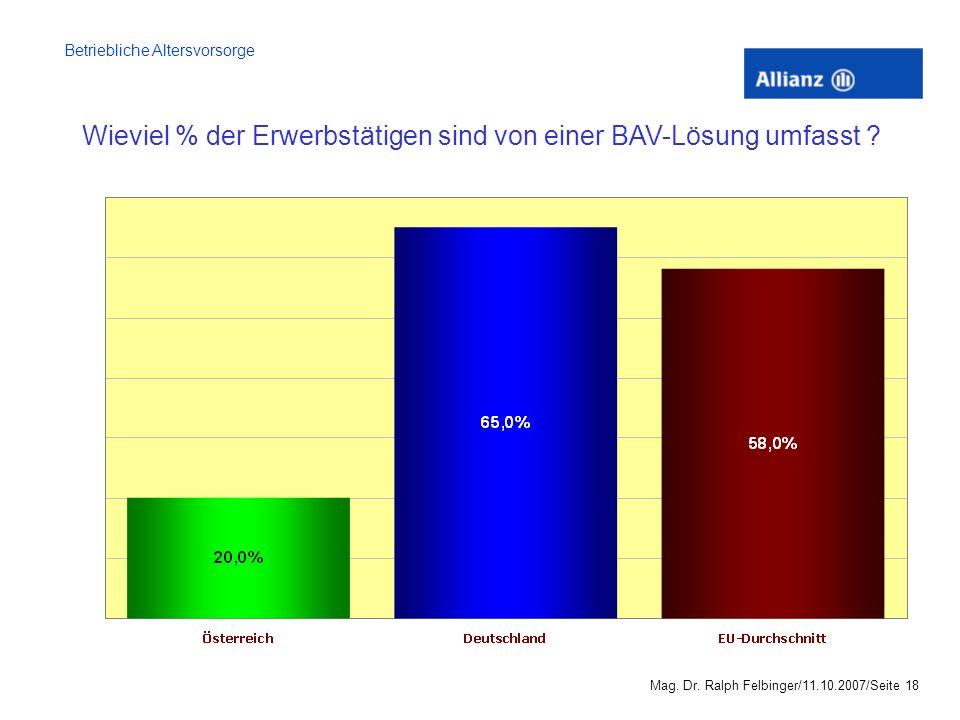 Wieviel % der Erwerbstätigen sind von einer BAV-Lösung umfasst