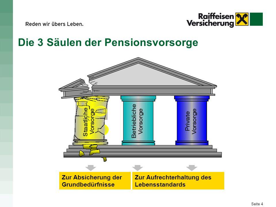 Die 3 Säulen der Pensionsvorsorge