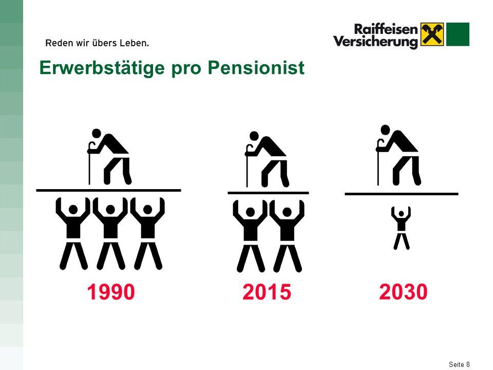 Erwerbstätige pro Pensionist