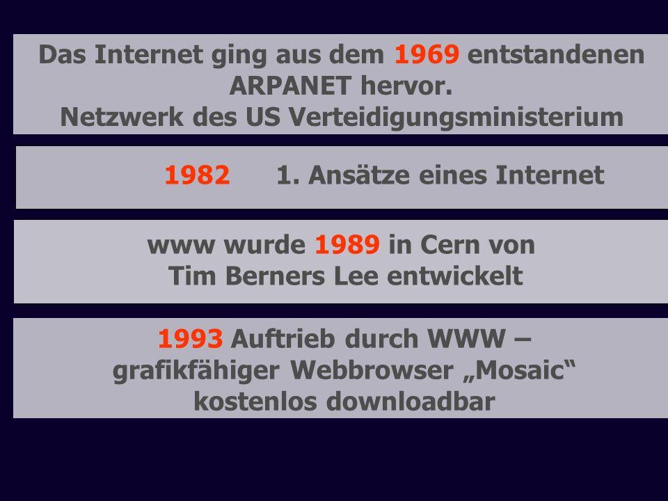 Das Internet ging aus dem 1969 entstandenen ARPANET hervor.