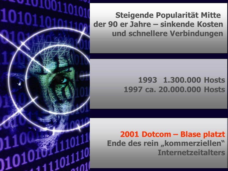 1993 1.300.000 Hosts Steigende Popularität Mitte