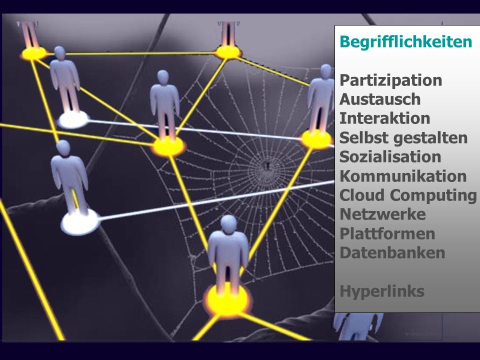 Begrifflichkeiten Partizipation. Austausch. Interaktion. Selbst gestalten. Sozialisation. Kommunikation.