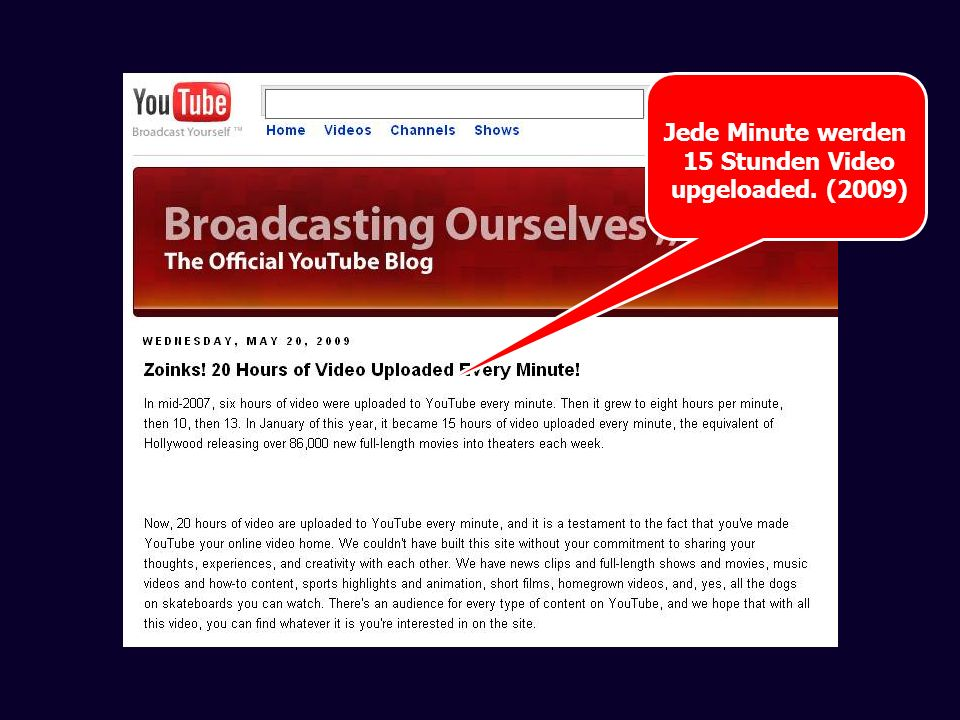 Jede Minute werden 15 Stunden Video upgeloaded. (2009)