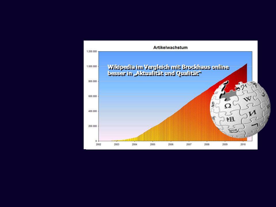 Wikipedia im Vergleich mit Brockhaus online