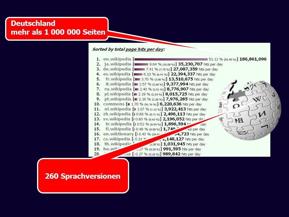 Deutschland mehr als 1 000 000 Seiten 260 Sprachversionen