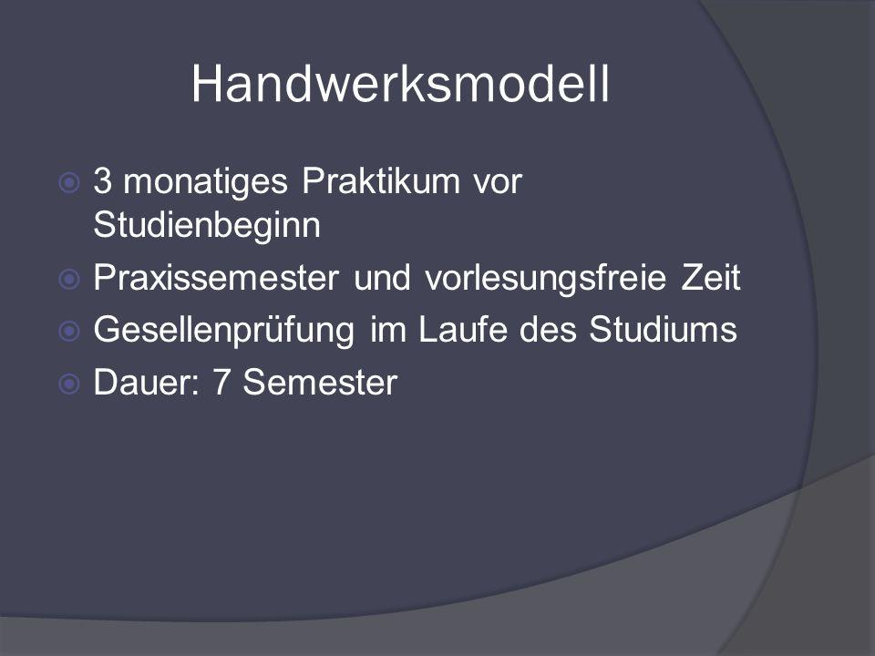 Handwerksmodell 3 monatiges Praktikum vor Studienbeginn