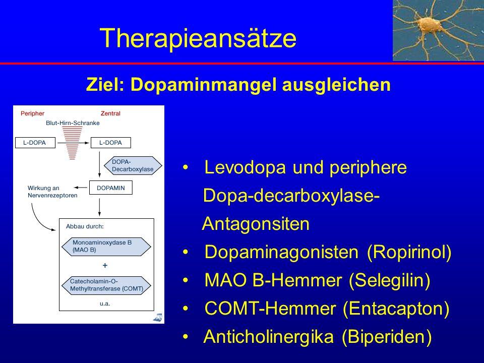 Therapieansätze Ziel: Dopaminmangel ausgleichen Levodopa und periphere