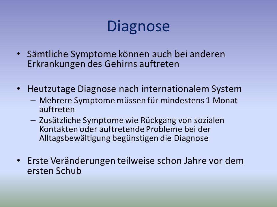 Diagnose Sämtliche Symptome können auch bei anderen Erkrankungen des Gehirns auftreten. Heutzutage Diagnose nach internationalem System.