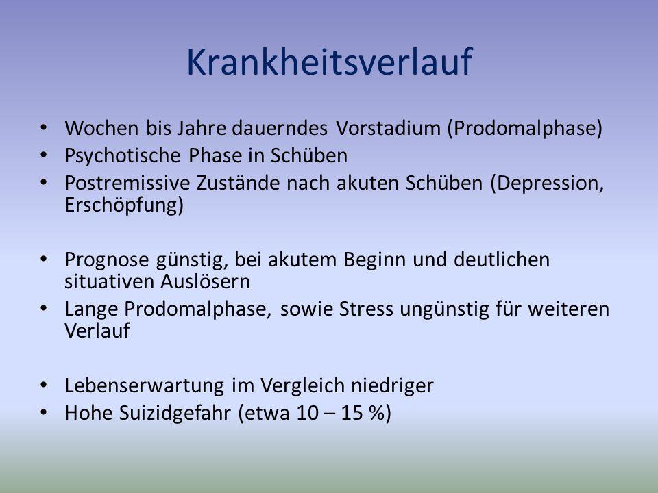 Krankheitsverlauf Wochen bis Jahre dauerndes Vorstadium (Prodomalphase) Psychotische Phase in Schüben.