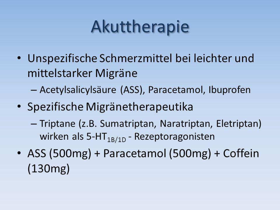 Akuttherapie Unspezifische Schmerzmittel bei leichter und mittelstarker Migräne. Acetylsalicylsäure (ASS), Paracetamol, Ibuprofen.