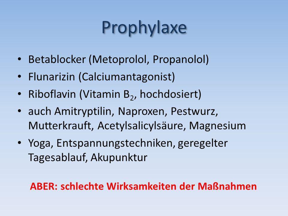 Prophylaxe Betablocker (Metoprolol, Propanolol)