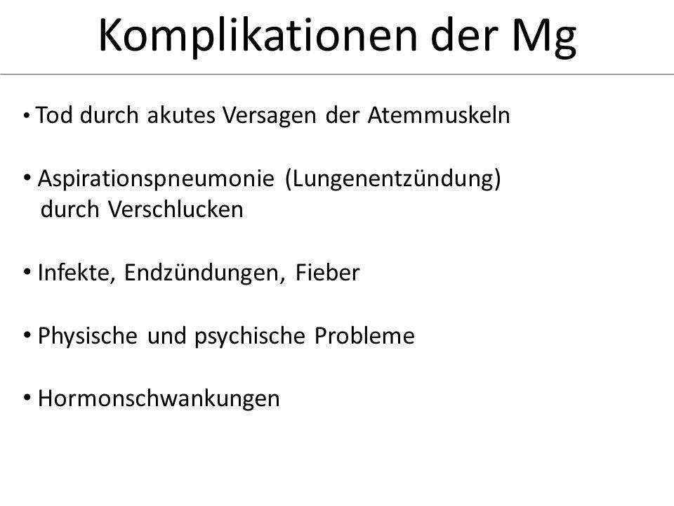 Komplikationen der Mg Aspirationspneumonie (Lungenentzündung)