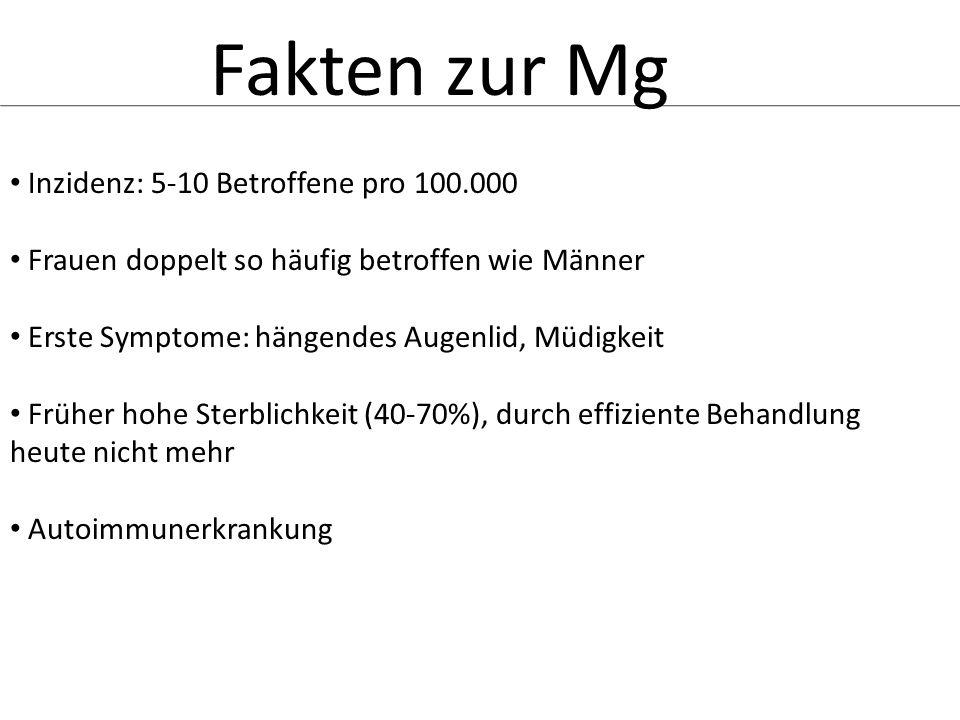 Fakten zur Mg Inzidenz: 5-10 Betroffene pro 100.000