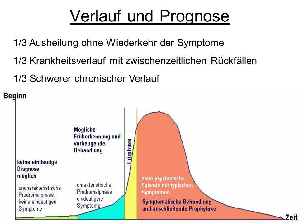 Verlauf und Prognose 1/3 Ausheilung ohne Wiederkehr der Symptome
