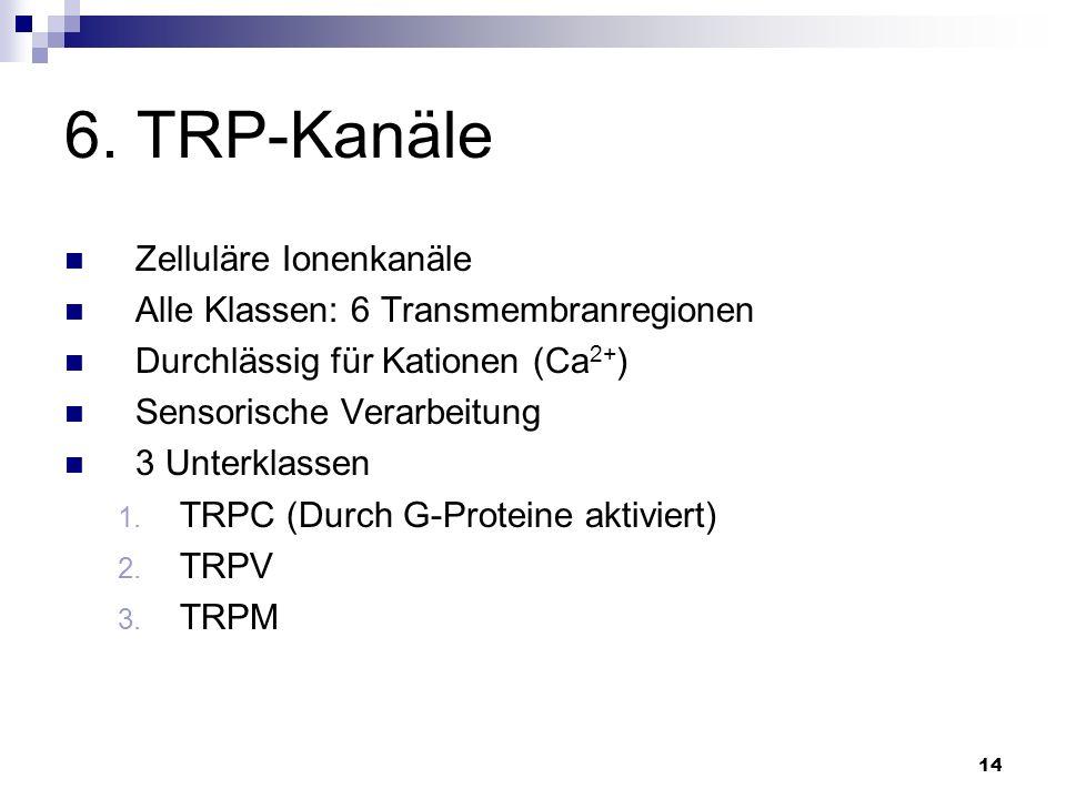 6. TRP-Kanäle Zelluläre Ionenkanäle
