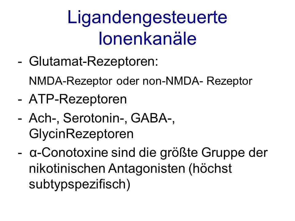 Ligandengesteuerte Ionenkanäle