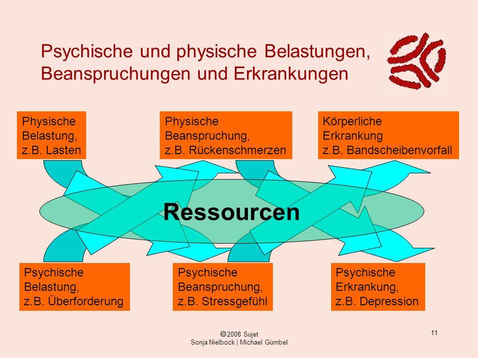 Psychische und physische Belastungen, Beanspruchungen und Erkrankungen