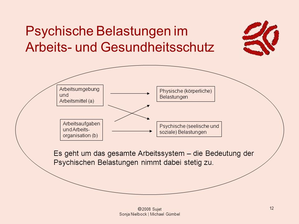 Psychische Belastungen im Arbeits- und Gesundheitsschutz