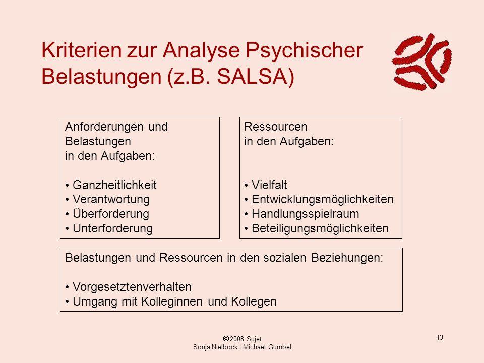 Kriterien zur Analyse Psychischer Belastungen (z.B. SALSA)