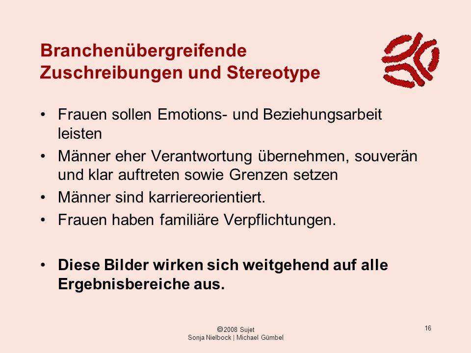Branchenübergreifende Zuschreibungen und Stereotype