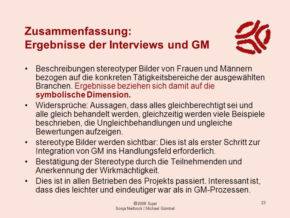 Zusammenfassung: Ergebnisse der Interviews und GM