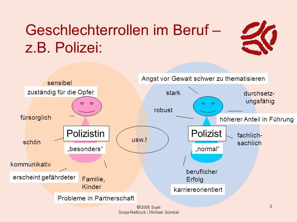 Geschlechterrollen im Beruf – z.B. Polizei: