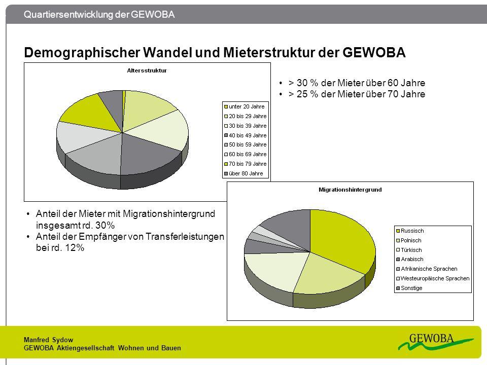 Demographischer Wandel und Mieterstruktur der GEWOBA