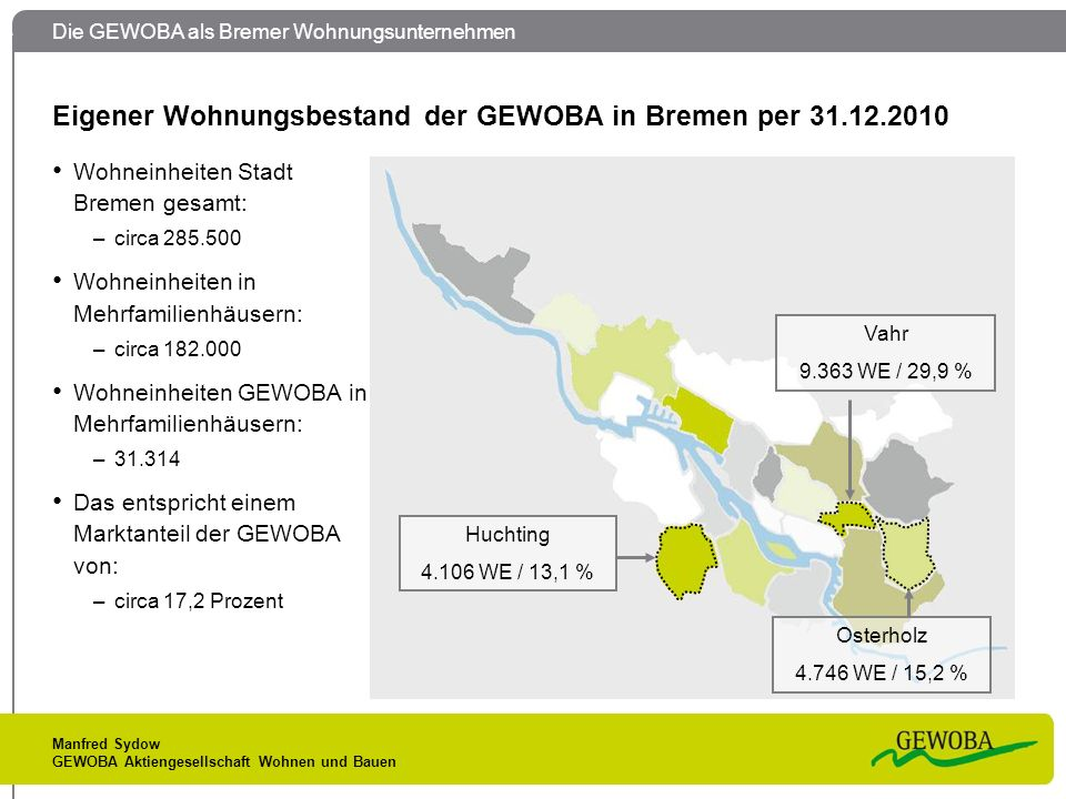 Eigener Wohnungsbestand der GEWOBA in Bremen per 31.12.2010