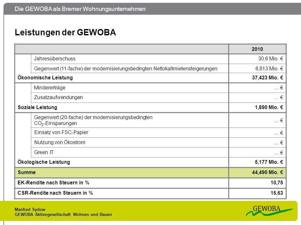 Leistungen der GEWOBA Die GEWOBA als Bremer Wohnungsunternehmen 2010
