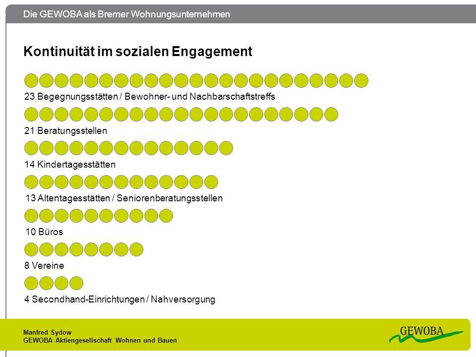 Kontinuität im sozialen Engagement