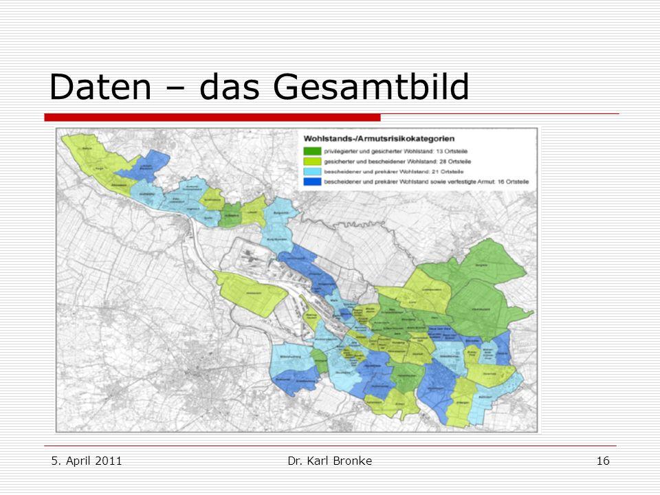 Daten – das Gesamtbild 5. April 2011 Dr. Karl Bronke