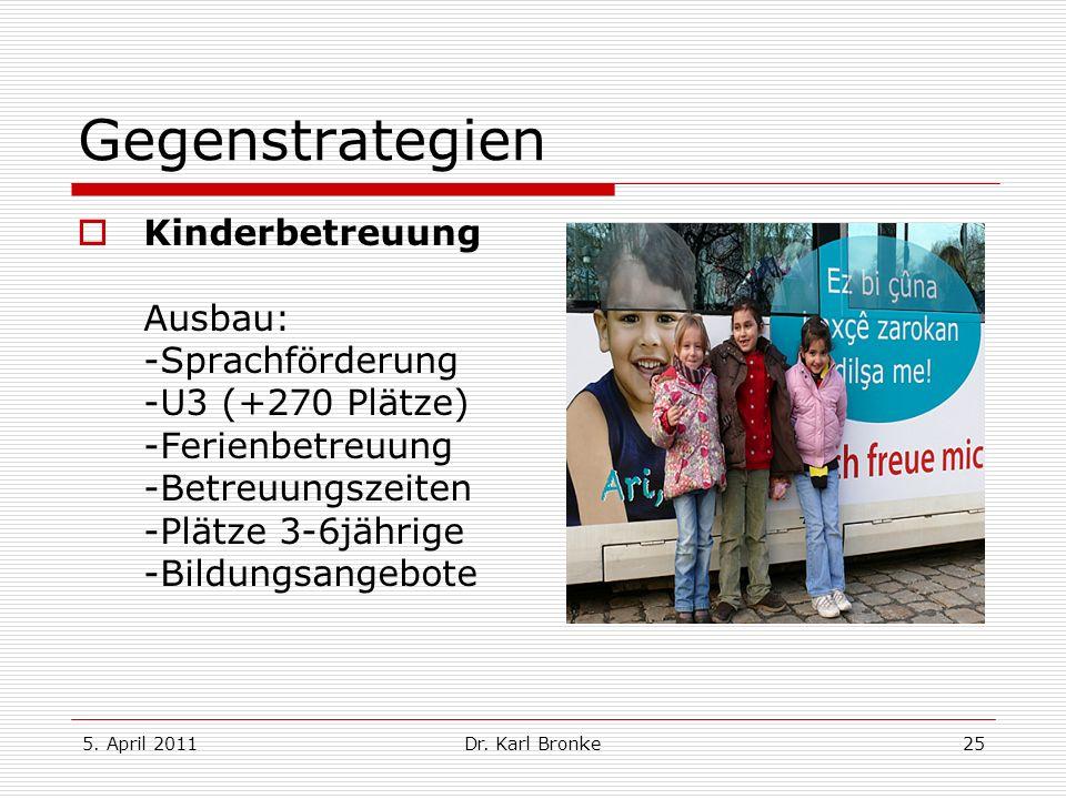Gegenstrategien Kinderbetreuung Ausbau: -Sprachförderung -U3 (+270 Plätze) -Ferienbetreuung -Betreuungszeiten -Plätze 3-6jährige -Bildungsangebote.