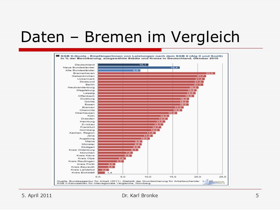 Daten – Bremen im Vergleich