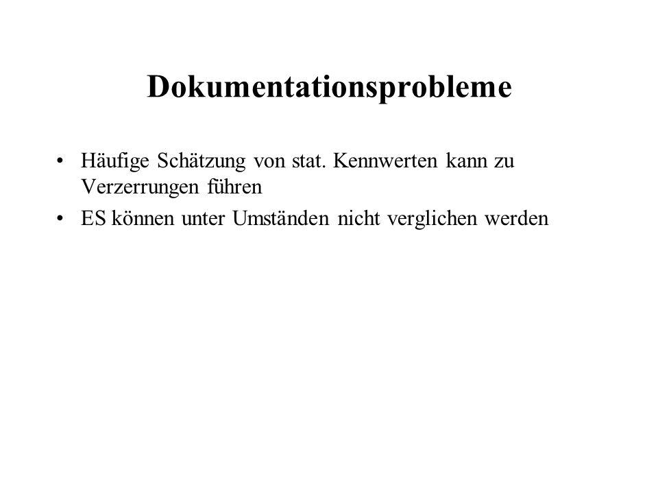 Dokumentationsprobleme